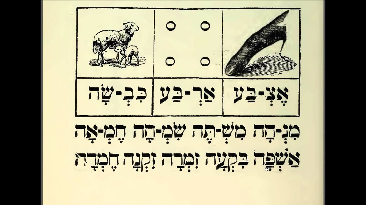 38 Learn Hebrew Alphabet Reading Lessons For Beginners
