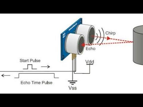 Find distance with Ultrasonic Sensor HC-SR04   Ultrasonic distance sensor    Electronic Projects