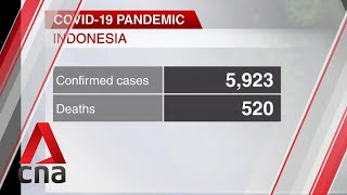 COVID-19: Indonesia has highest number of cases in Southeast Asia; total now nearly 6,000