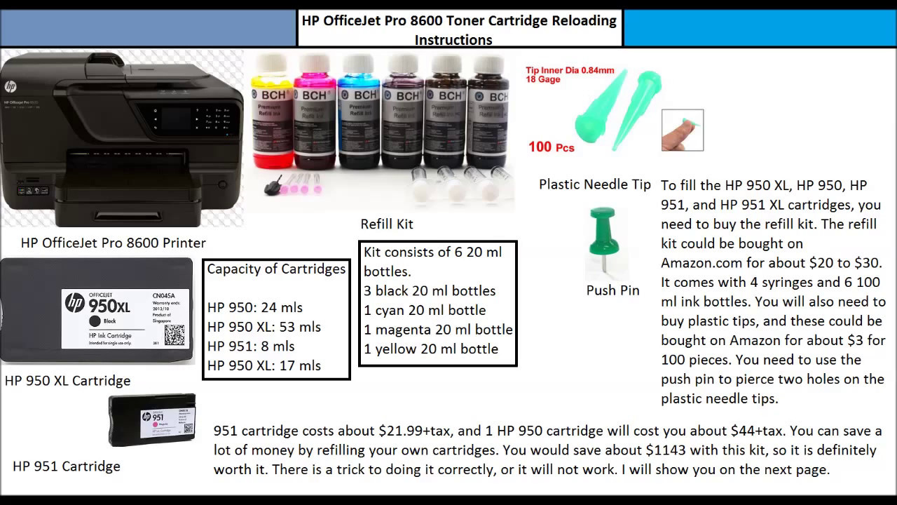 950 Ink Hp Officejet Pro 8600 Ink Refill Hp 951 And 950
