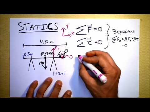 Static Equilibrium, or What to do when nothing at all is happening | Doc Physics