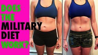 6 Simple Ways t๐ Lose Weight In 3 Weeks
