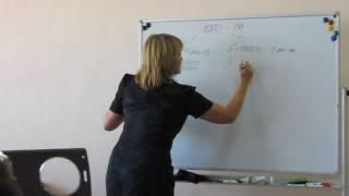 новые возможности с новой концепцией в новую качественную жизнь (структура)