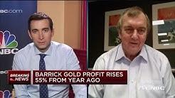 Barrick Gold CEO on gold demand amid coronavirus pandemic