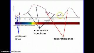 Astronomy: Introduction to Spectra