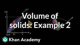 Volume of solid with known cross section