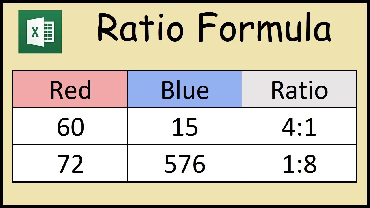 How to Calculate the Ratio of Two Numbers in Excel