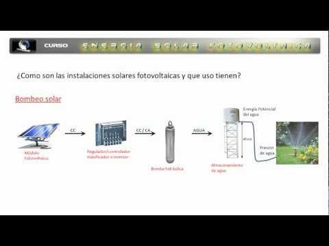 CURSO ENERGIA SOLAR FOTOVOLTAICA SOLEA - TIPOS DE INSTALACIONES SOLARES FV