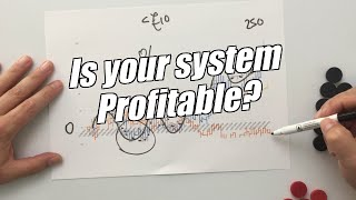 Peter Webb, Bet Angel - Is your betting / trading strategy profitable?