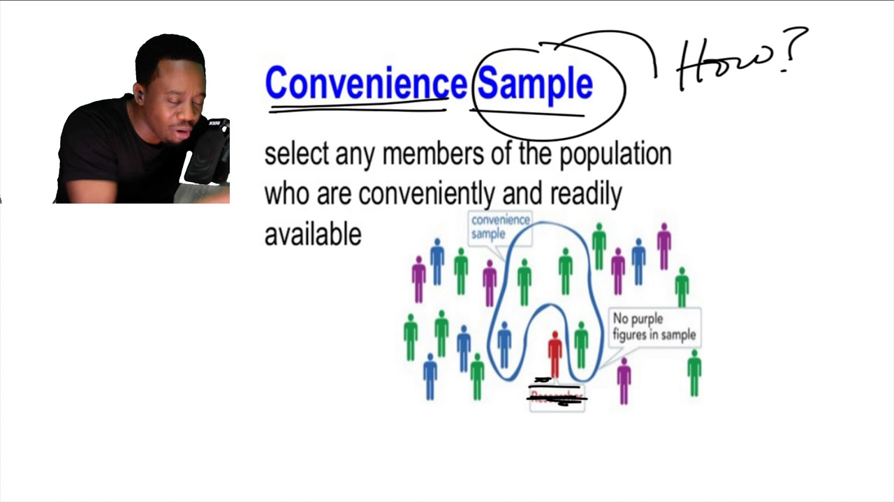 convenience sampling in research A convenience sample is one of the main types of non-probability sampling methods a convenience sample is made up of people who are easy to reach a convenience sample is made up of people who are easy to reach.