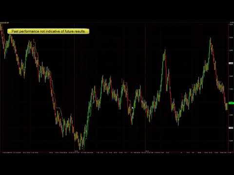 Forex Blog - 3 Step Easy Forex Trading System October 13, 2017