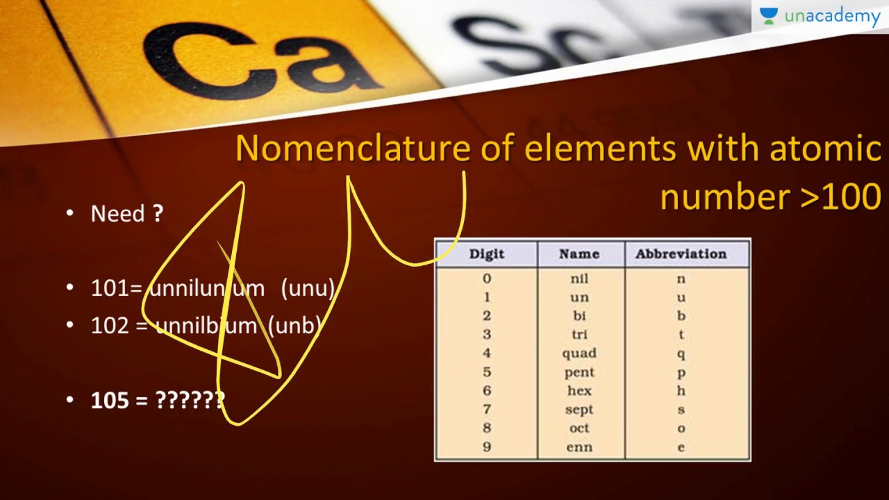 Classification of elements and periodicity in properties modern classification of elements and periodicity in properties modern periodic table part 2 gamestrikefo Choice Image