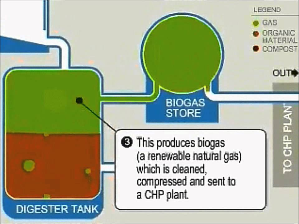 How Does A Natural Gas Power Plant Make Electricity