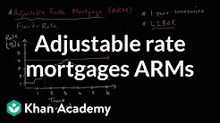 "- <span id=""adjustable-rate-mortgages"">adjustable rate mortgages</span> ARMs 