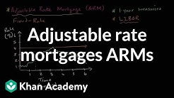 "<span id=""adjustable-rate-mortgages"">adjustable rate mortgages</span> ARMs 