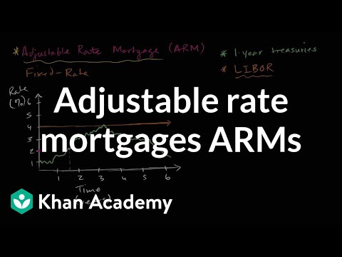 Adjustable rate mortgages ARMs | Housing | Finance & Capital Markets | Khan Academy