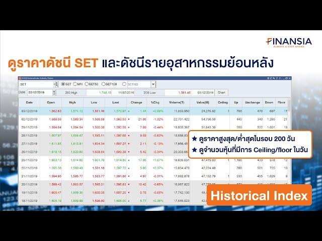 EP 11: ดูดัชนี SET / Sector ย้อนหลัง (Historical Index)