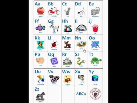ABC\u0027s Chart/Letters Chart/Letter Sounds Chart/ESL/Learn English