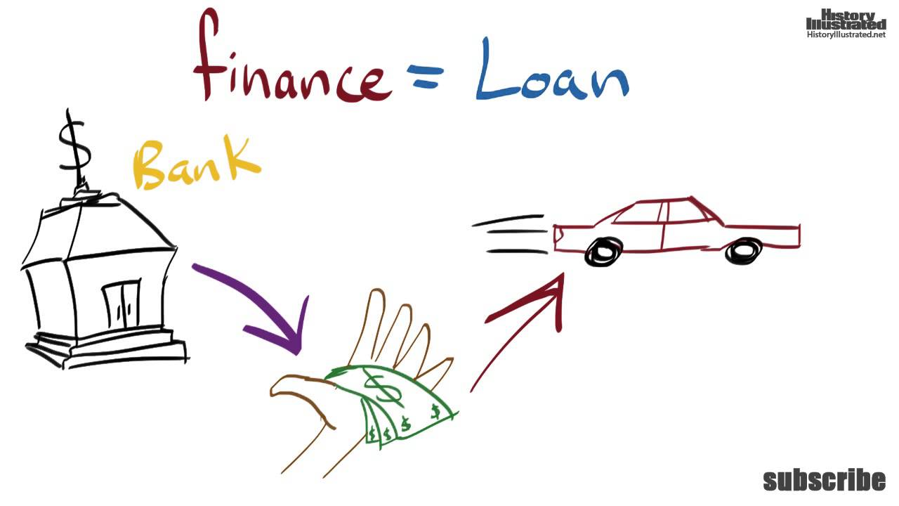 Finance Definition For Kids