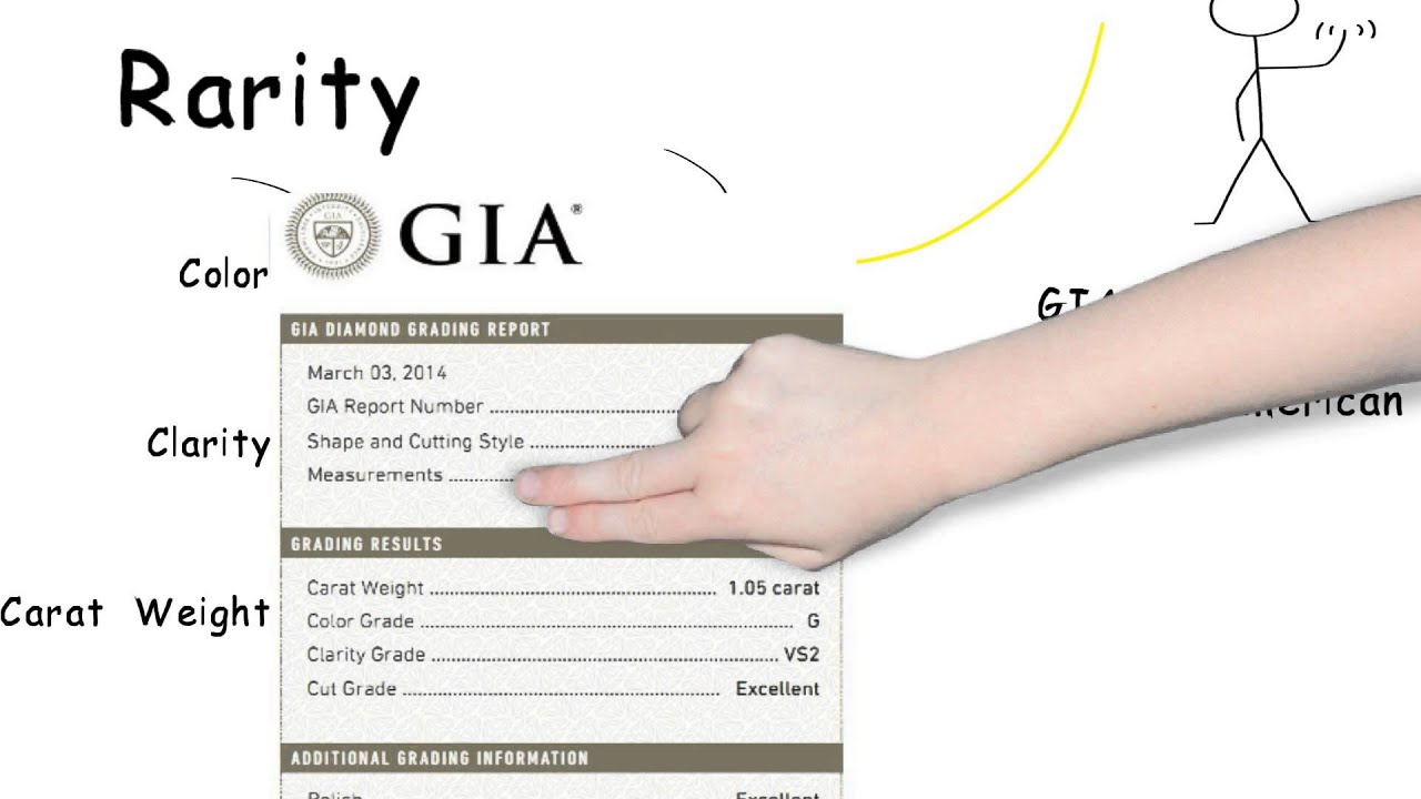 certified grading certificate authentic gia page diamond diamonds luxury