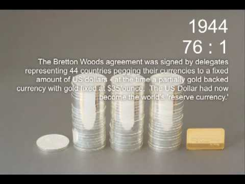 Silver to Gold Ratio 1883 to Present - Bullion