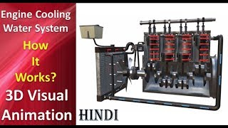How Engine Cooling Water System Works - In HINDI