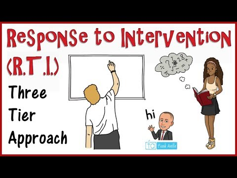 Response to Intervention: R.T.I.