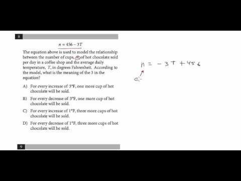 New PSAT Math Concepts: Algebra #2