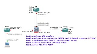 Basic ASA Configuration Part 1