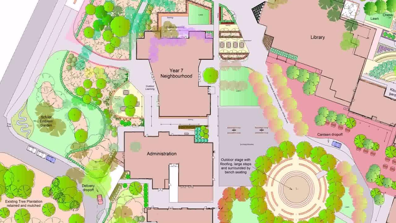 Landscape Design Free Mac
