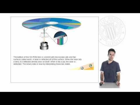 Dispositivos De Almacenamiento |  | UPV