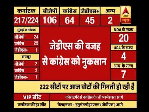 Karnataka Result: What Kailash Vijaybargiya is saying about current trend in Karnataka