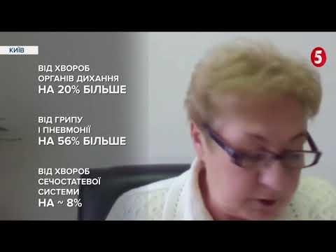 В Україні зростає смертність: в яких регіонах і в чому причина