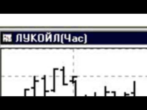 Как читать графики котировок цен на акции и другие ценные бумаги
