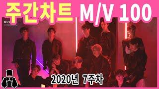 [주간차트 2020년 7주차] 금주의 KPOP 아이돌 뮤직비디오 순위 100 - 2020년 2월 16일 | …