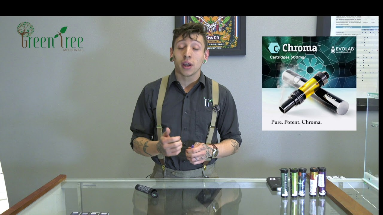 Evolab Distillate Review Part 1 by Anthony