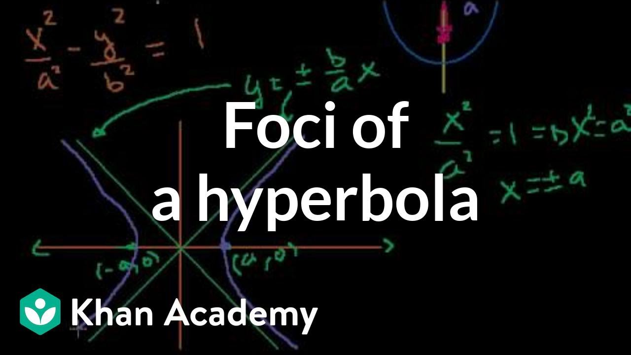 Foci of a hyperbola | Conic sections | Algebra II | Khan Academy