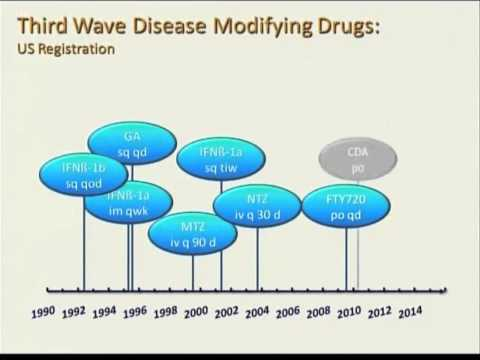 2011 The Promise of Future Therapies by Fred D. Lublin, MD