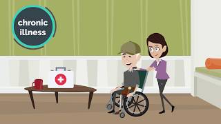 Responsibilities of a Home Health Aide