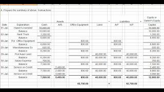 Principle Accounting Chapter One In Khmer, Exercise One Excel.មូលដ្ឋានគ្រឹះគណនេយ្យ,និយាយភាសាខ្មែរ
