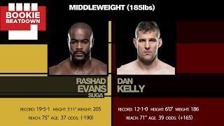 Bookie Beatdown - UFC 209: Rashad Evans vs. Dan Kelly
