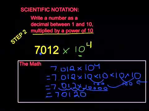1.5a Scientific Notation and Expanded Form - YouTube