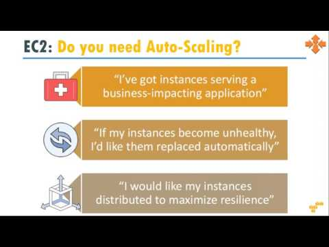 AWS  EC2 Auto Scaling