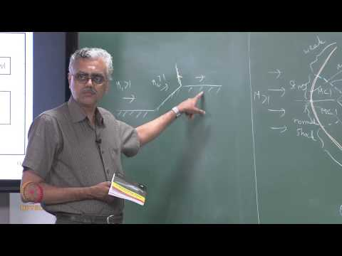 Mod-01 Lec-23 Oblique Shock Waves / Prandtl Meyer Waves