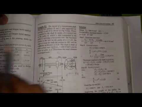 Design of Shaft (Exam revisions) important question,part-1,Dme