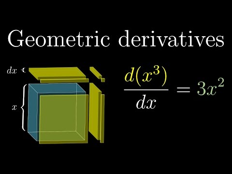 Derivative formulas through geometry | Chapter 3, Essence of calculus