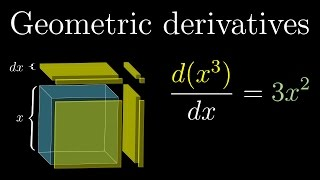 Derivative formulas through geometry | Essence of calculus, chapter 3