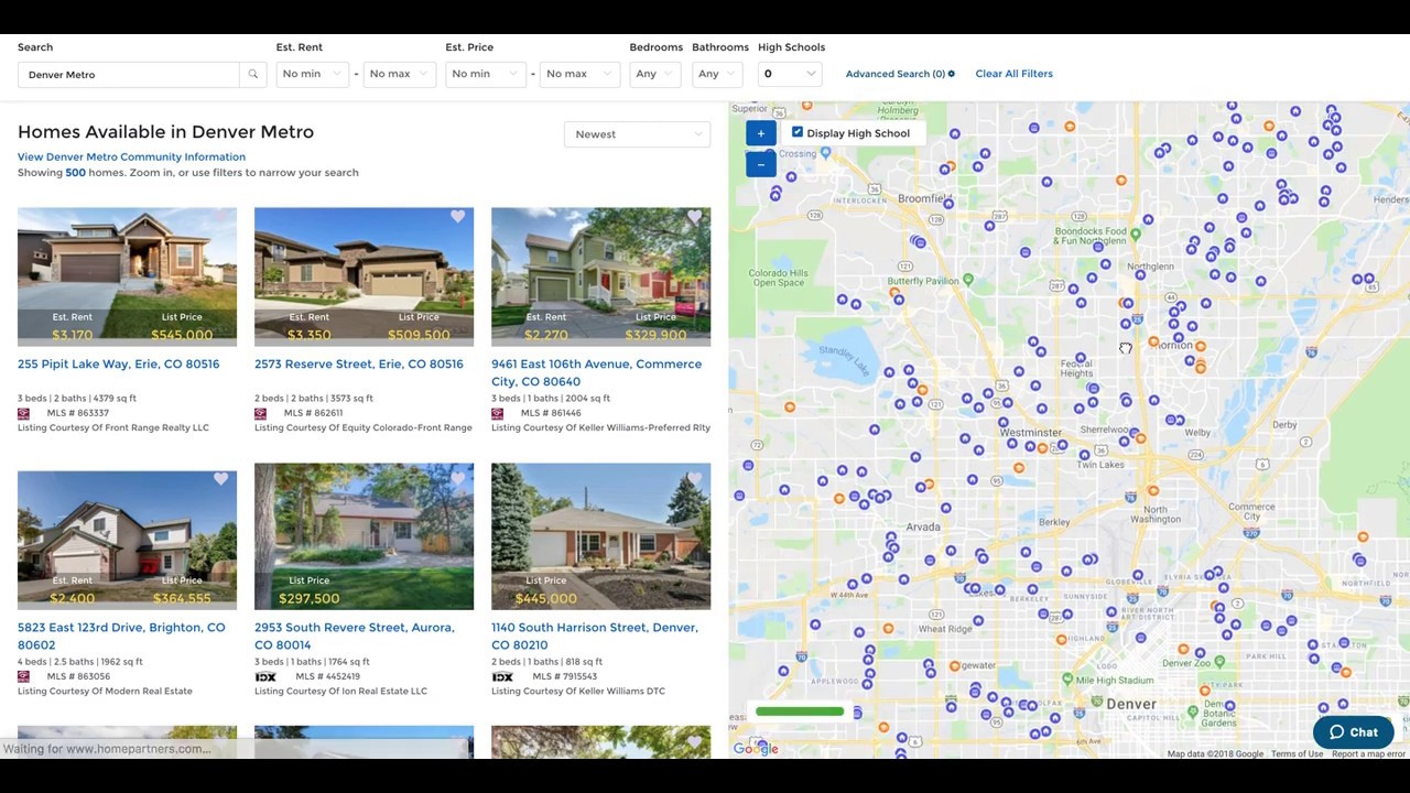 Home Partners Search Overview
