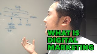 What is Digital Marketing | DM Labs Video