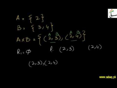 Introduction to Binary Relation